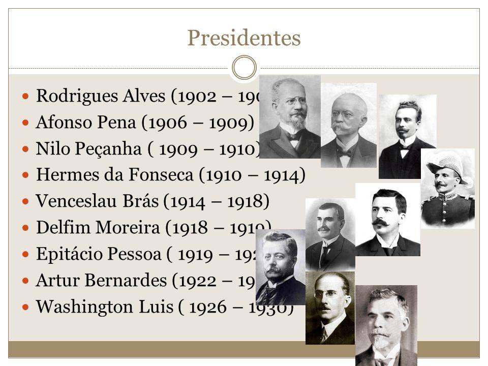 Presidentes Rodrigues Alves (1902 – 1906) Afonso Pena (1906 – 1909)