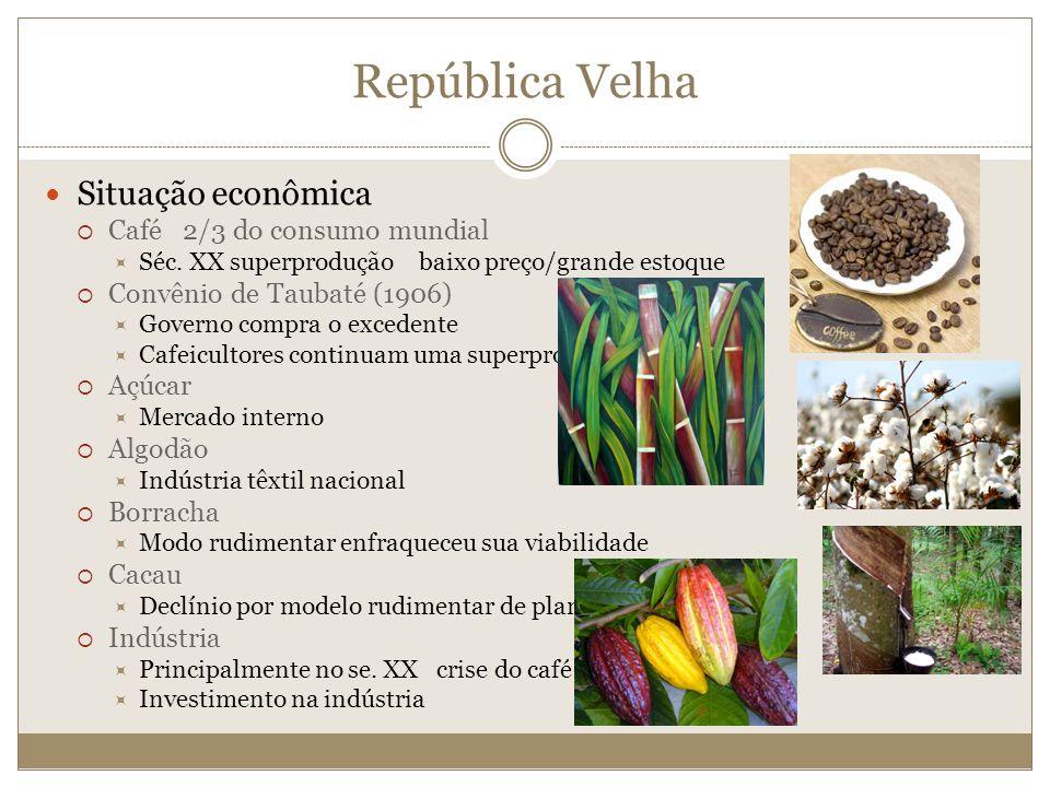 República Velha Situação econômica Café 2/3 do consumo mundial