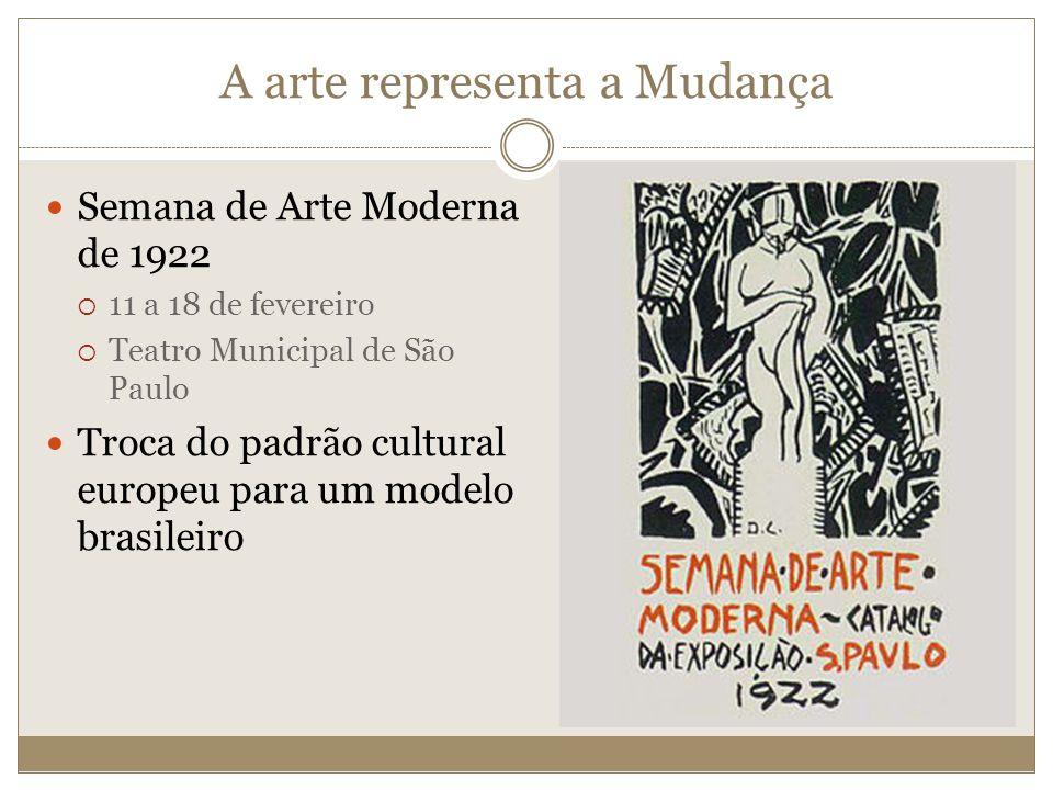 A arte representa a Mudança