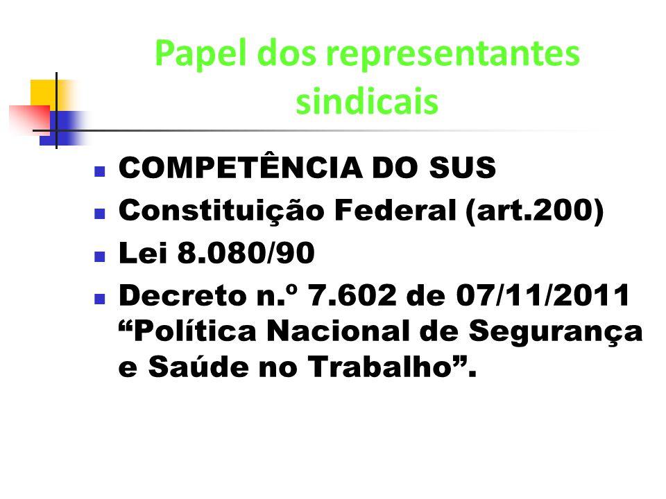 Papel dos representantes sindicais