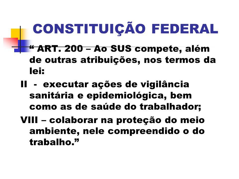 CONSTITUIÇÃO FEDERAL ART. 200 – Ao SUS compete, além de outras atribuições, nos termos da lei: