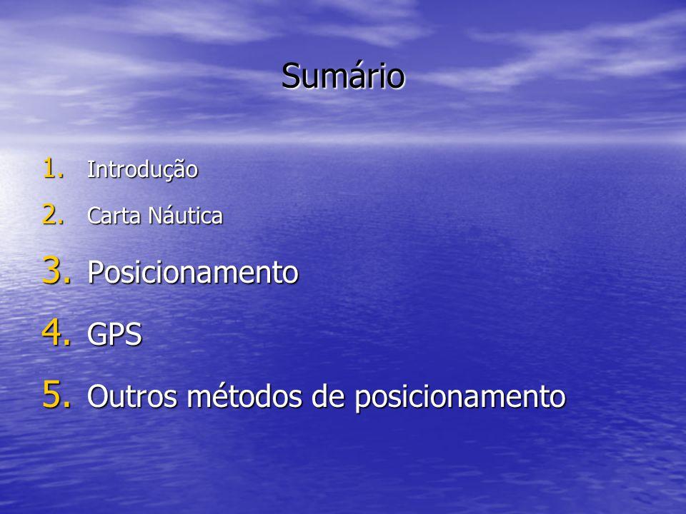 Sumário Posicionamento GPS Outros métodos de posicionamento Introdução