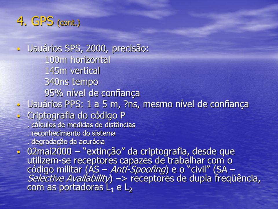4. GPS (cont.) Usuários SPS, 2000, precisão: 100m horizontal