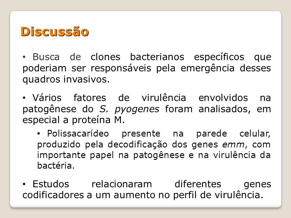 Discussão Busca de clones bacterianos específicos que poderiam ser responsáveis pela emergência desses quadros invasivos.