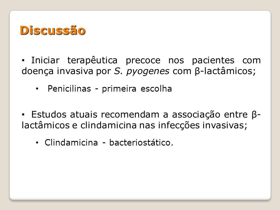 Discussão Iniciar terapêutica precoce nos pacientes com doença invasiva por S. pyogenes com β-lactâmicos;