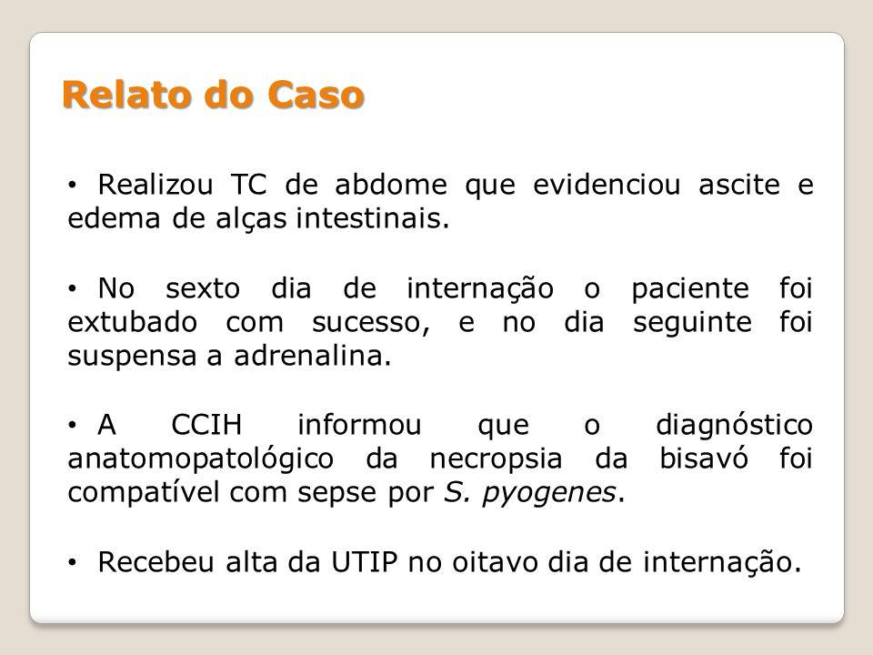 Relato do Caso Realizou TC de abdome que evidenciou ascite e edema de alças intestinais.