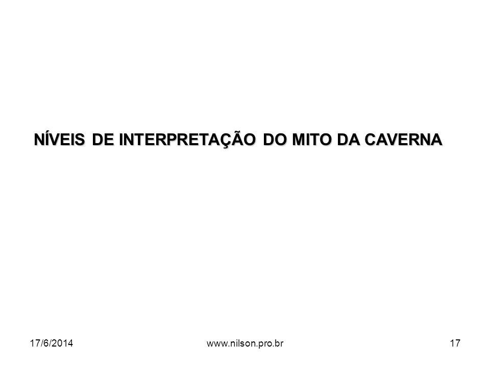 NÍVEIS DE INTERPRETAÇÃO DO MITO DA CAVERNA