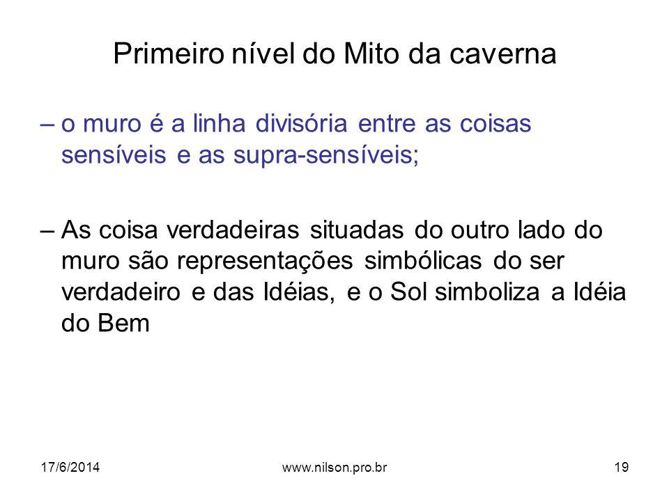 Primeiro nível do Mito da caverna