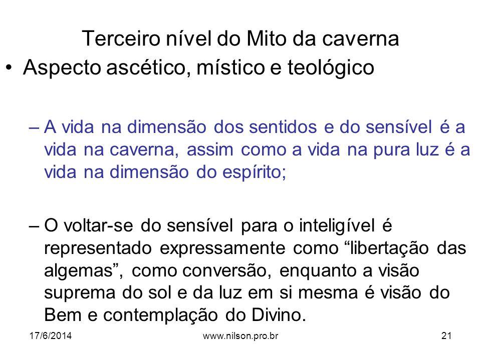 Terceiro nível do Mito da caverna