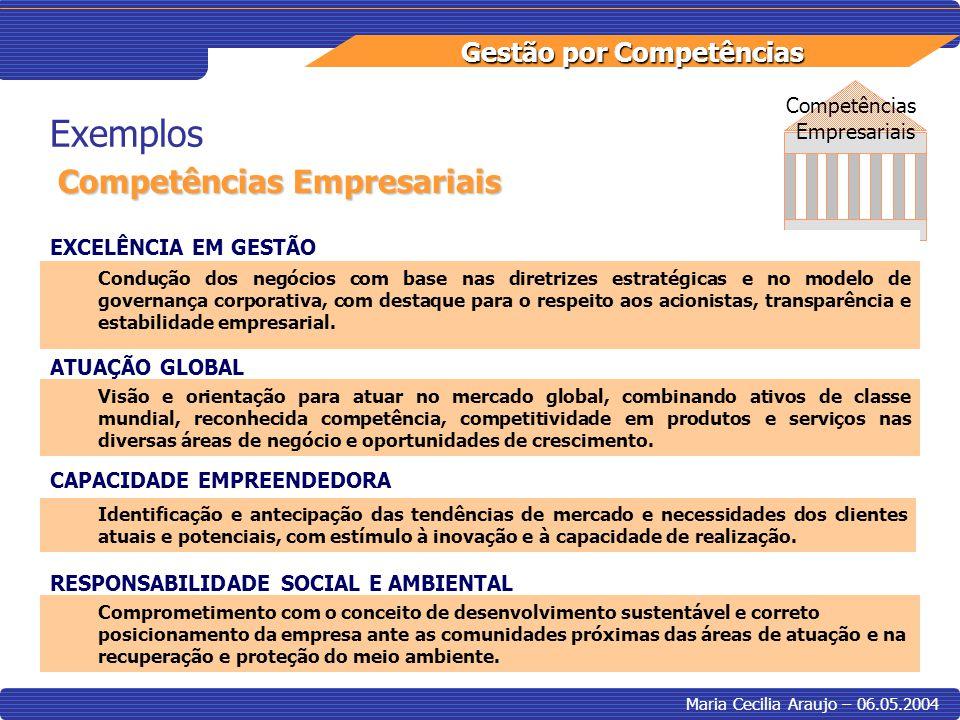 Exemplos Competências Empresariais Competências Empresariais