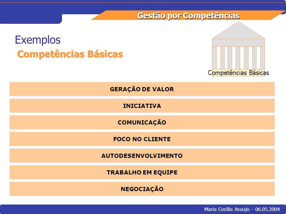 Exemplos Competências Básicas Competências Básicas GERAÇÃO DE VALOR