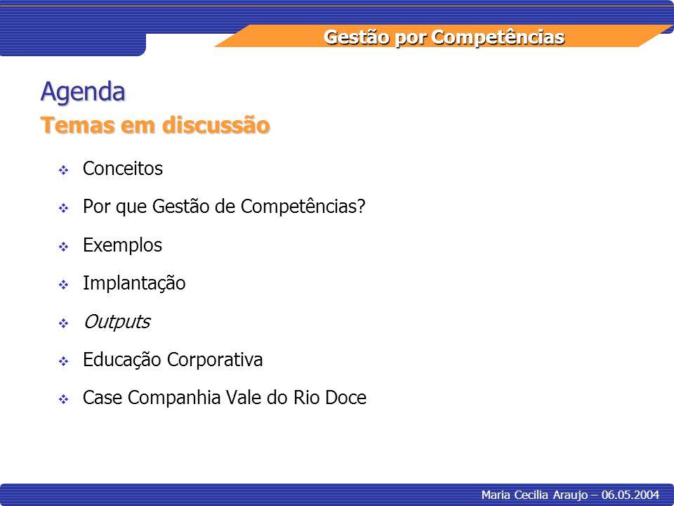 Agenda Temas em discussão Conceitos Por que Gestão de Competências