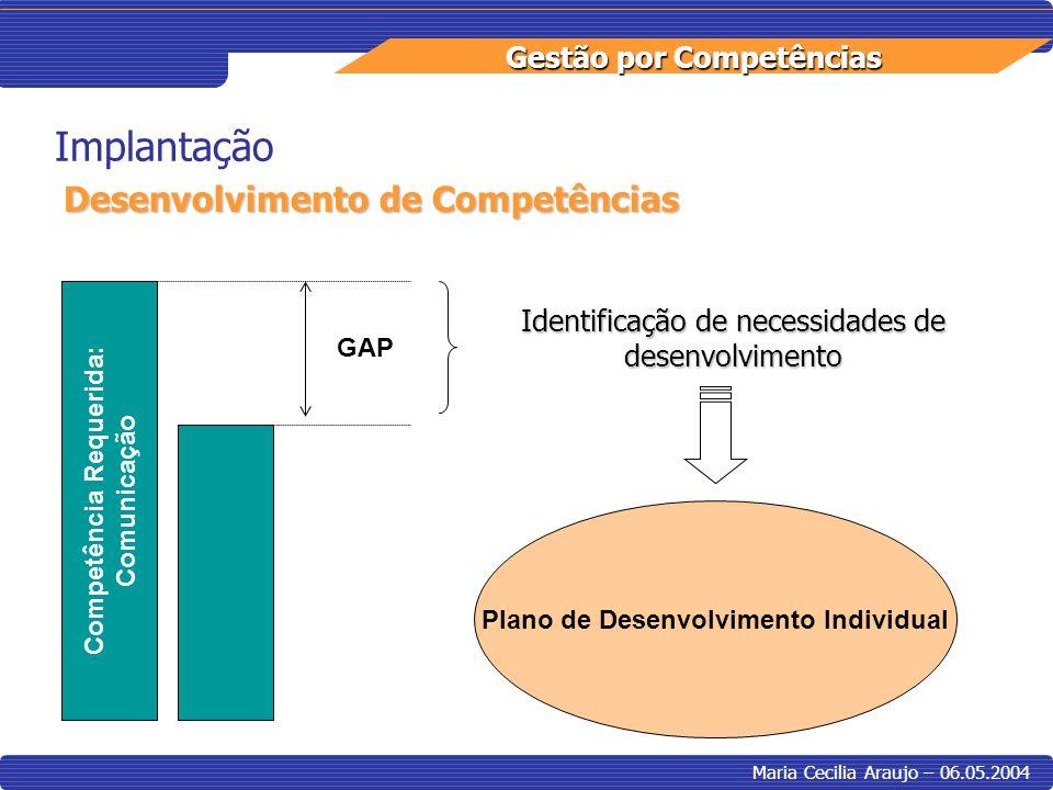 Competência Requerida: Plano de Desenvolvimento Individual