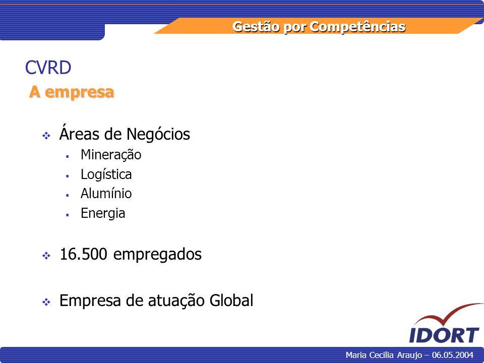 CVRD A empresa Áreas de Negócios 16.500 empregados
