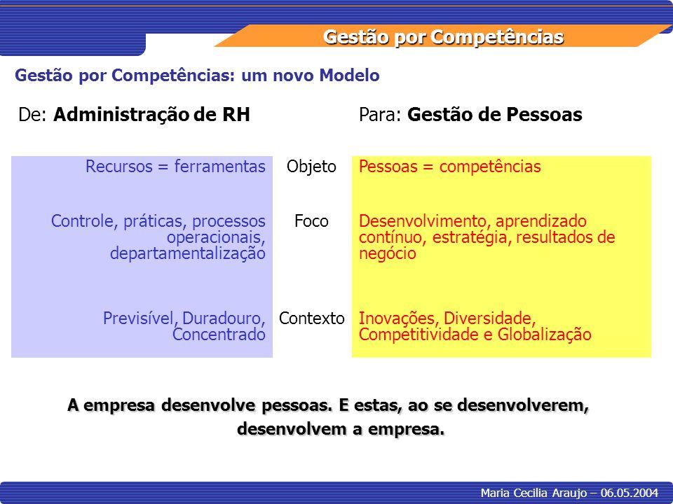 Gestão por Competências: um novo Modelo