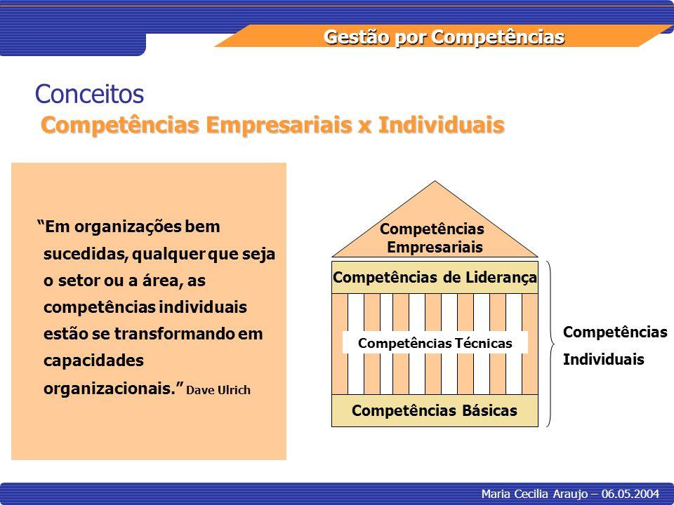Competências Técnicas Competências de Liderança