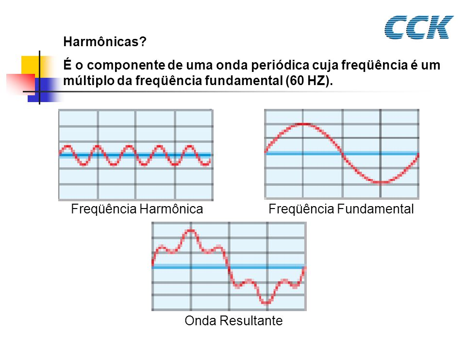 Harmônicas É o componente de uma onda periódica cuja freqüência é um múltiplo da freqüência fundamental (60 HZ).