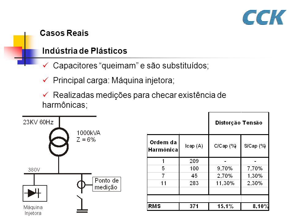 Casos Reais Indústria de Plásticos. Capacitores queimam e são substituídos; Principal carga: Máquina injetora;