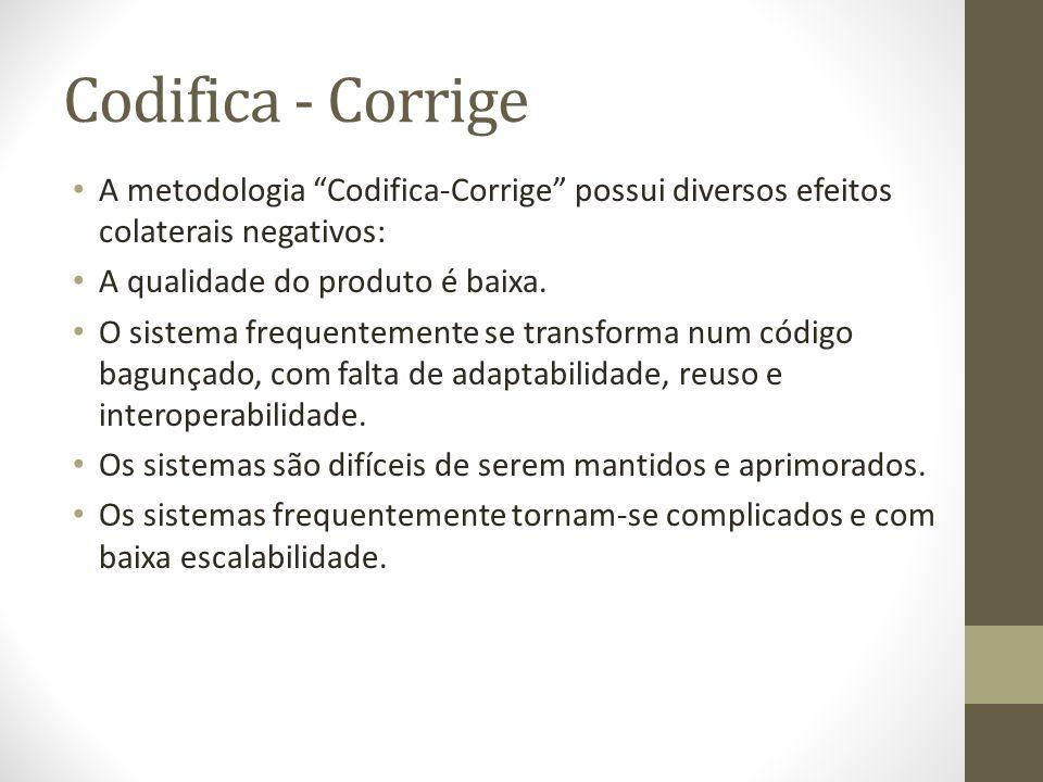 Codifica - Corrige A metodologia Codifica-Corrige possui diversos efeitos colaterais negativos: A qualidade do produto é baixa.
