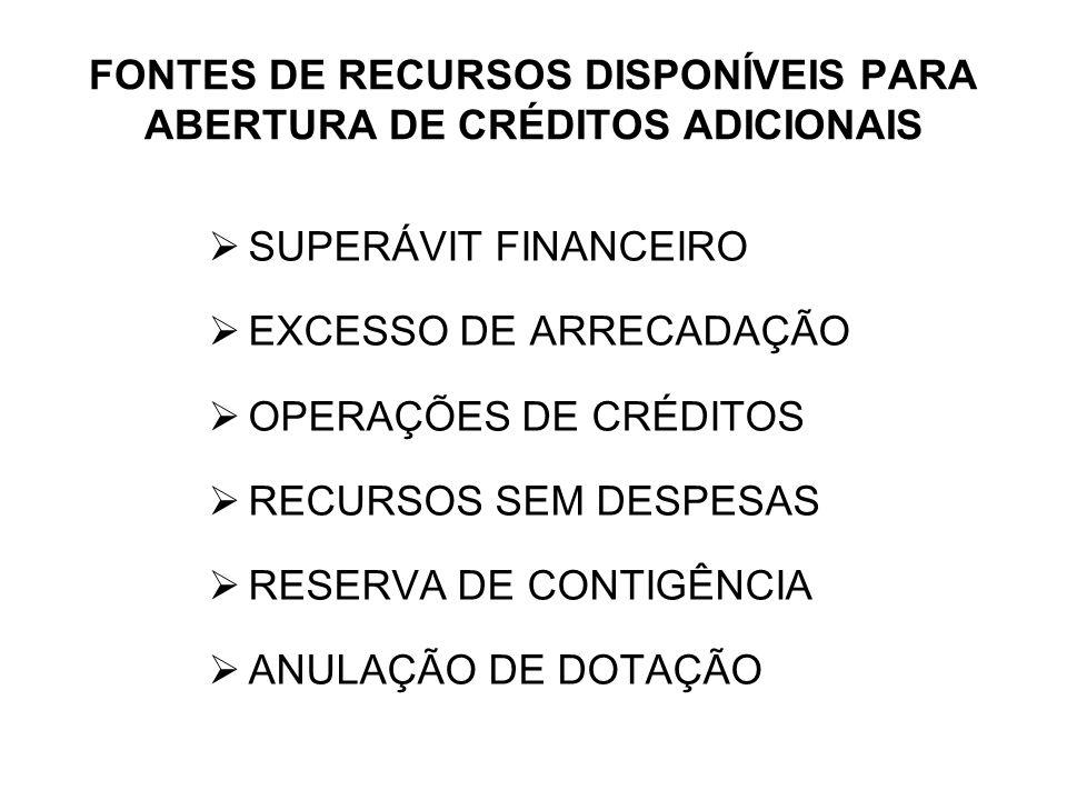 FONTES DE RECURSOS DISPONÍVEIS PARA ABERTURA DE CRÉDITOS ADICIONAIS