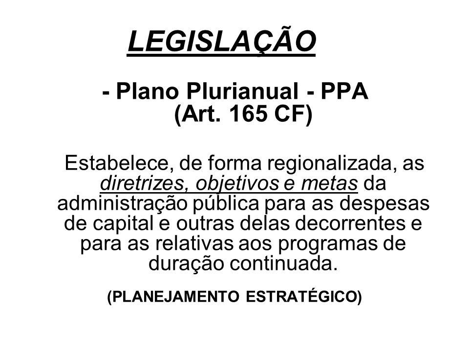 - Plano Plurianual - PPA (Art. 165 CF) (PLANEJAMENTO ESTRATÉGICO)