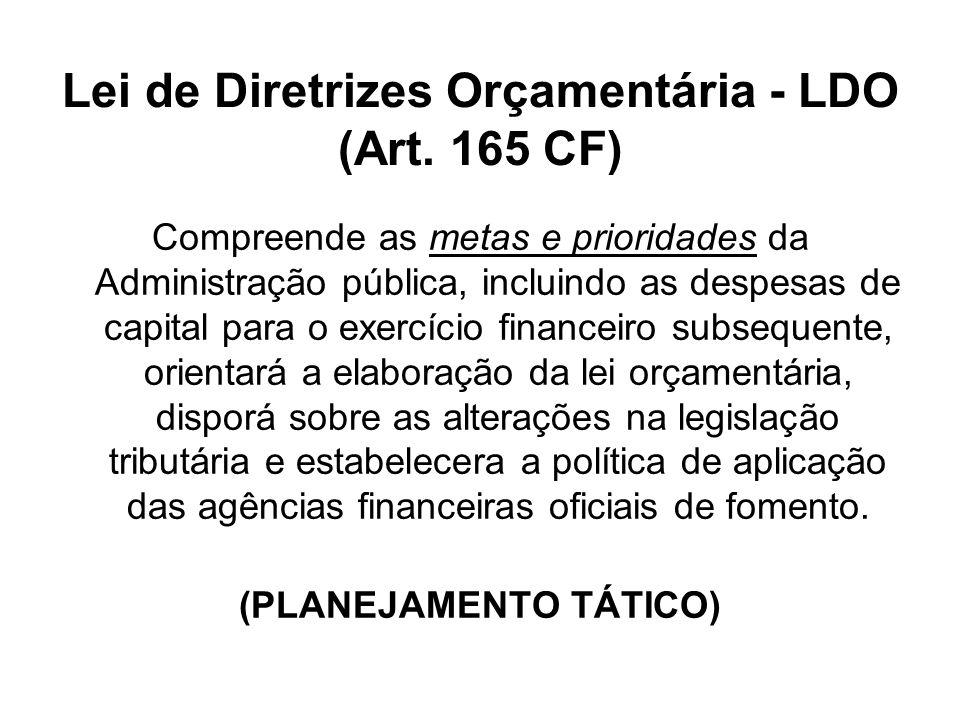 Lei de Diretrizes Orçamentária - LDO (Art. 165 CF)