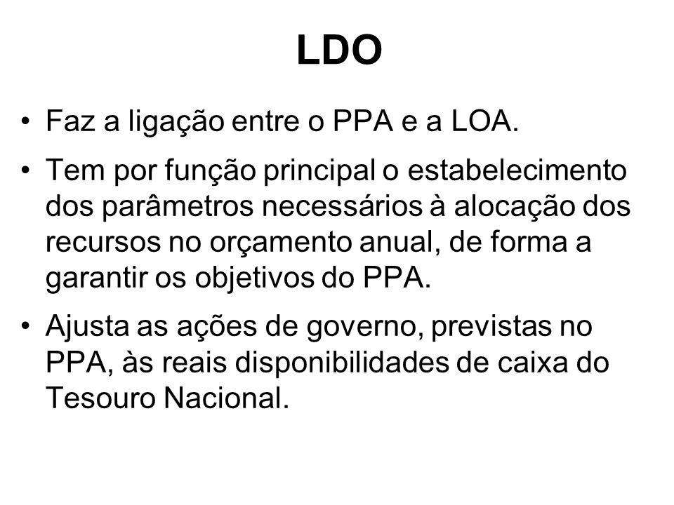 LDO Faz a ligação entre o PPA e a LOA.