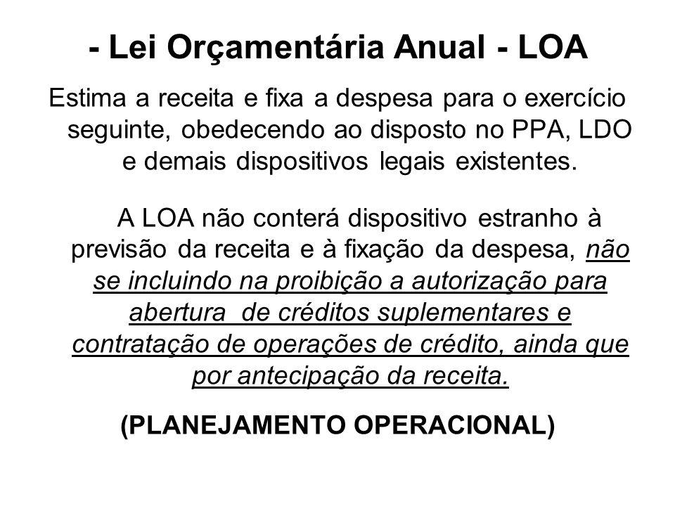 - Lei Orçamentária Anual - LOA