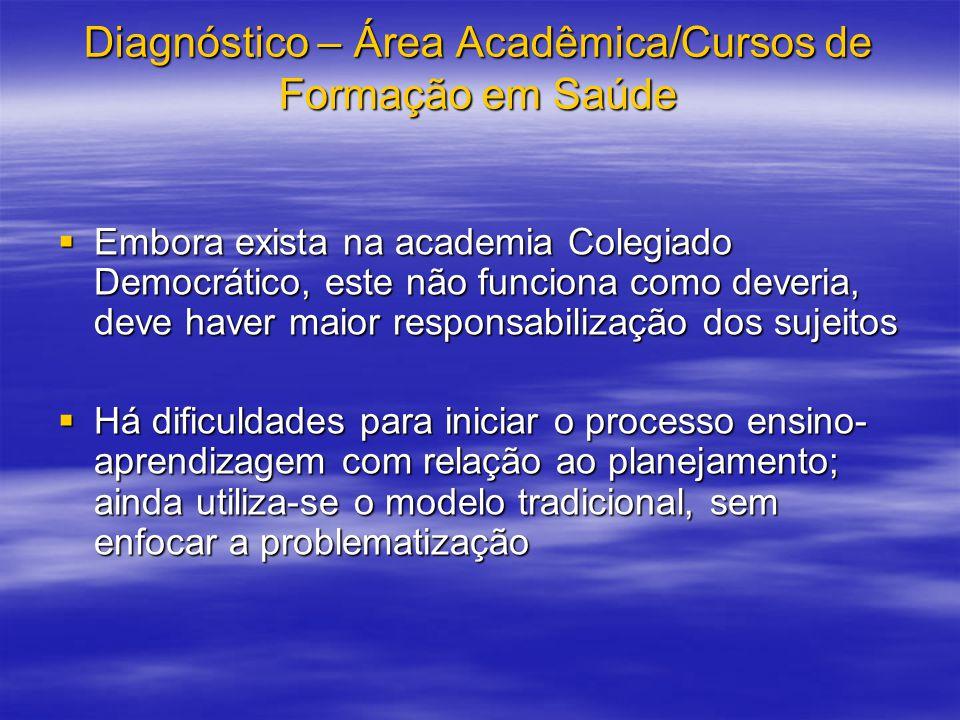 Diagnóstico – Área Acadêmica/Cursos de Formação em Saúde