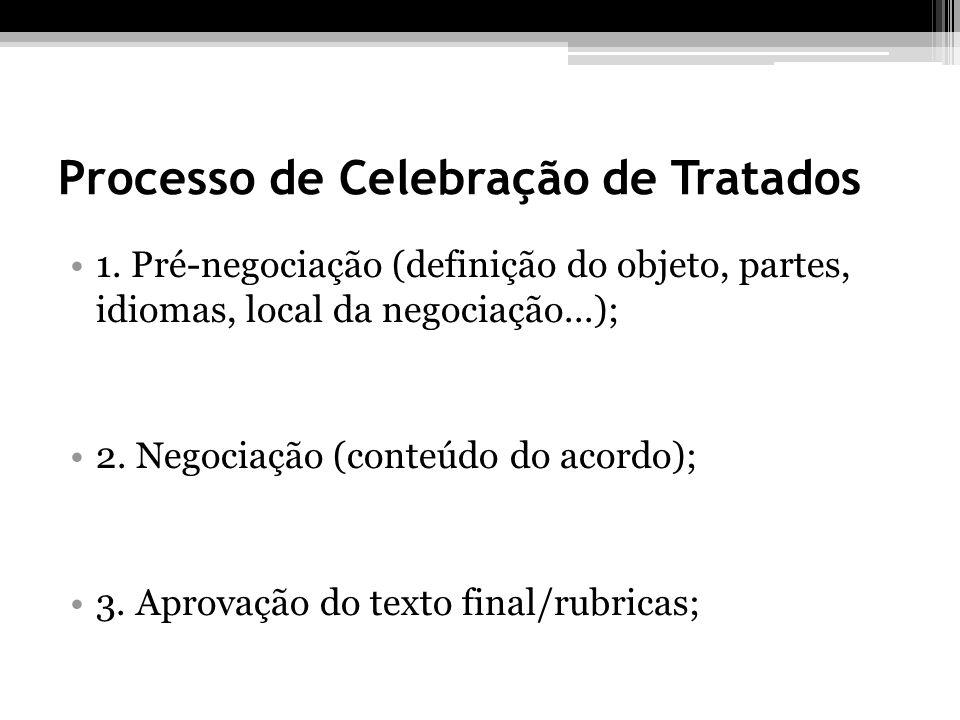 Processo de Celebração de Tratados