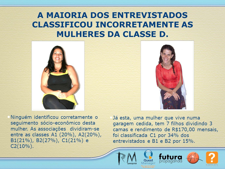 A MAIORIA DOS ENTREVISTADOS CLASSIFICOU INCORRETAMENTE AS MULHERES DA CLASSE D.