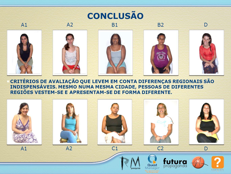 CONCLUSÃO A1. A2. B1. B2. D.