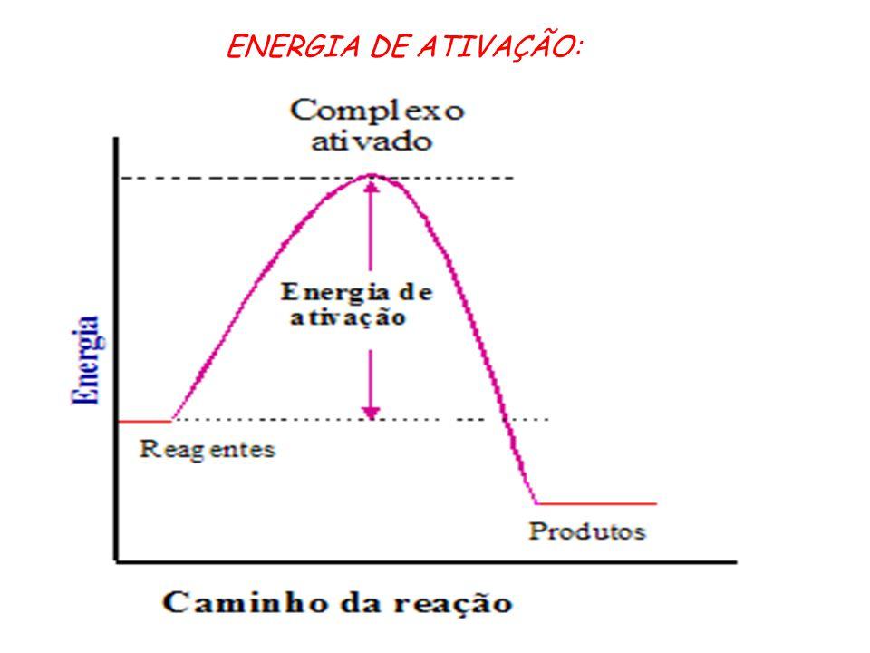 ENERGIA DE ATIVAÇÃO: