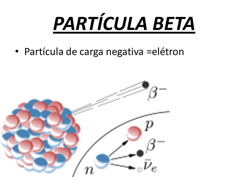 PARTÍCULA BETA Partícula de carga negativa =elétron