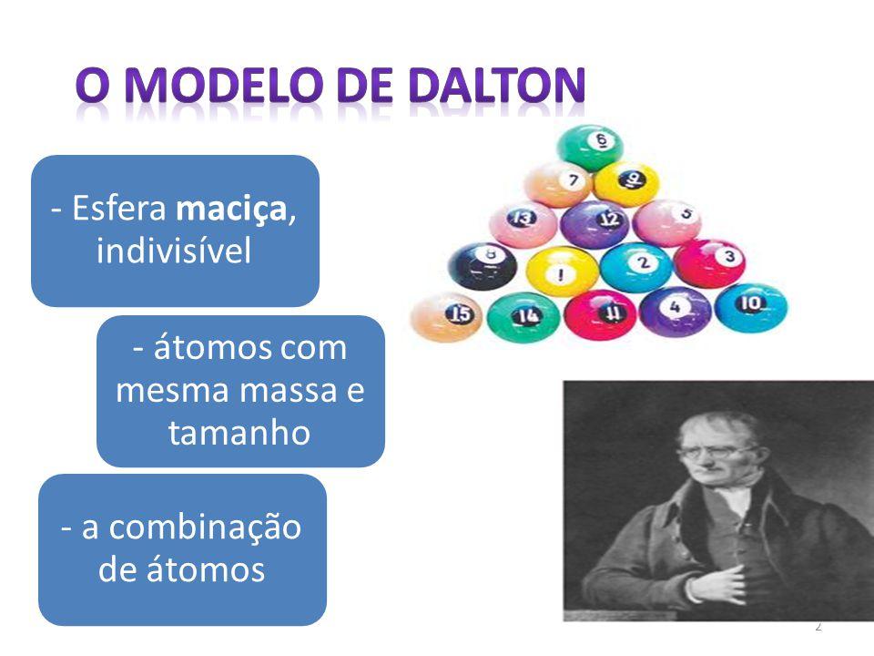 O Modelo de Dalton - Esfera maciça, indivisível