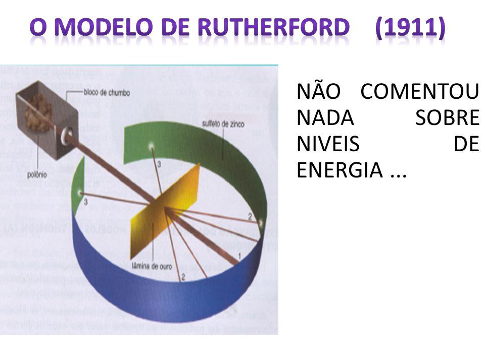 O modelo de Rutherford (1911)