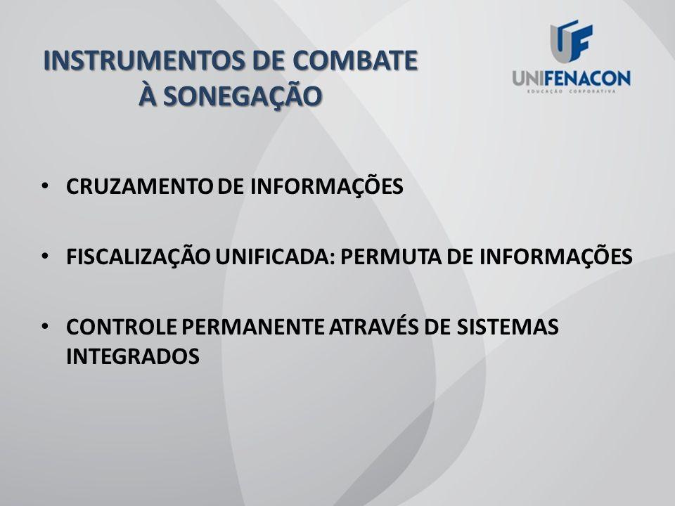 INSTRUMENTOS DE COMBATE À SONEGAÇÃO