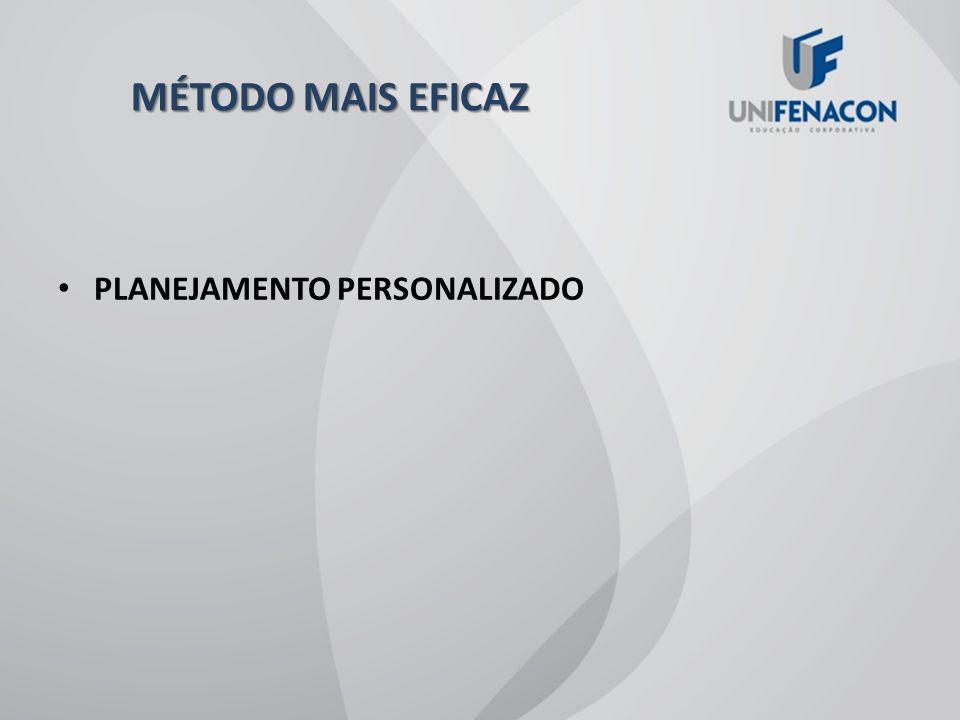 MÉTODO MAIS EFICAZ PLANEJAMENTO PERSONALIZADO