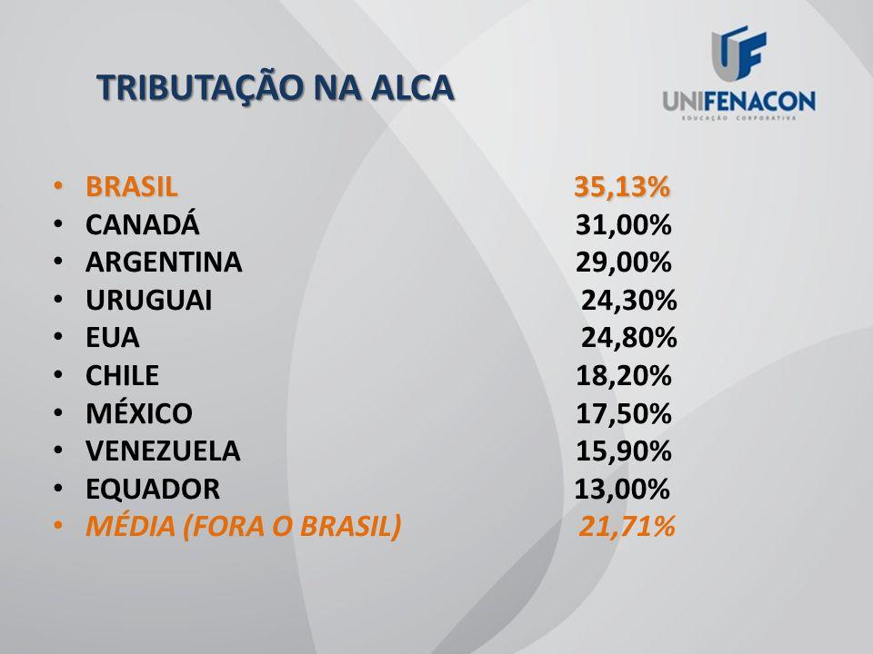 TRIBUTAÇÃO NA ALCA BRASIL 35,13% CANADÁ 31,00% ARGENTINA 29,00%