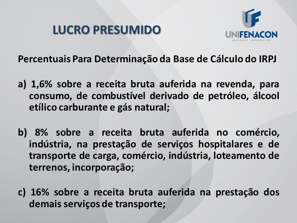 LUCRO PRESUMIDO Percentuais Para Determinação da Base de Cálculo do IRPJ.