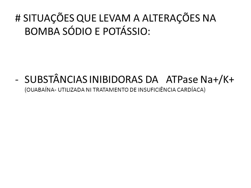 # SITUAÇÕES QUE LEVAM A ALTERAÇÕES NA BOMBA SÓDIO E POTÁSSIO: