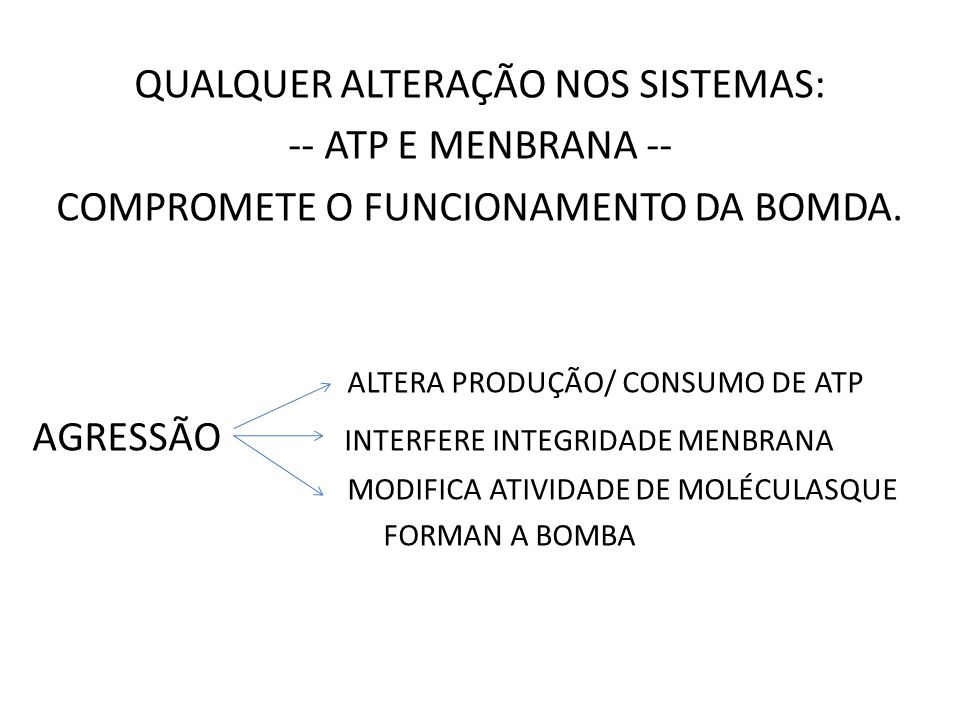 QUALQUER ALTERAÇÃO NOS SISTEMAS: -- ATP E MENBRANA --