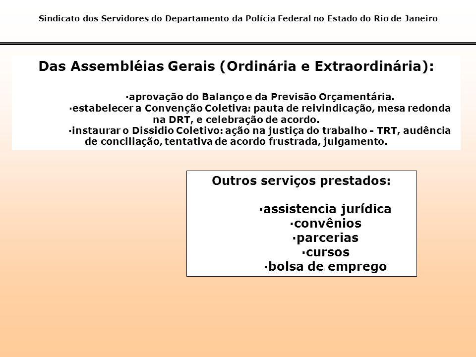 Das Assembléias Gerais (Ordinária e Extraordinária):