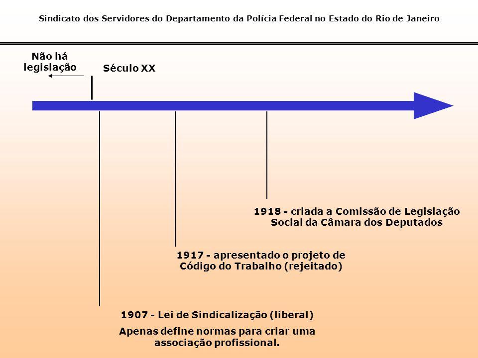 1918 - criada a Comissão de Legislação Social da Câmara dos Deputados
