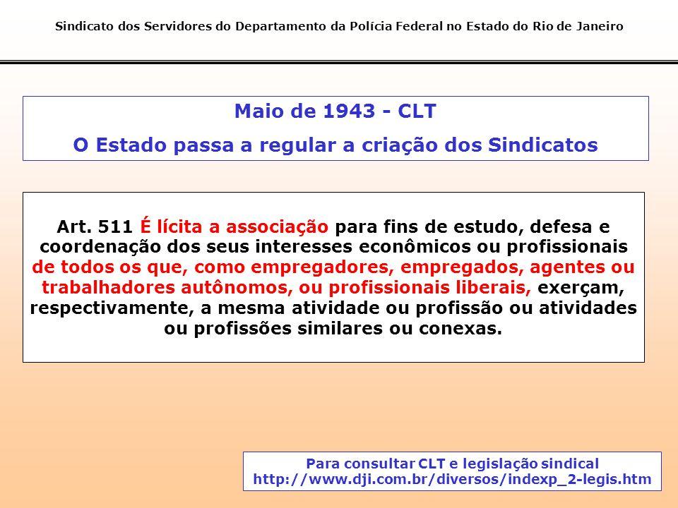 Maio de 1943 - CLT O Estado passa a regular a criação dos Sindicatos