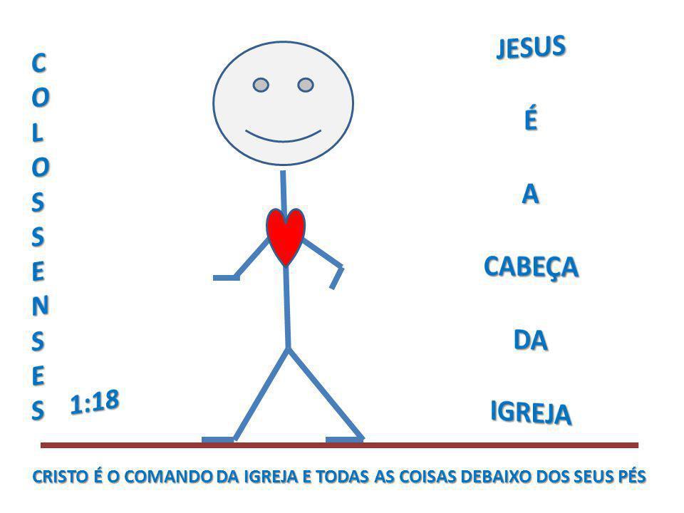 JESUS É A CABEÇA DA IGREJA