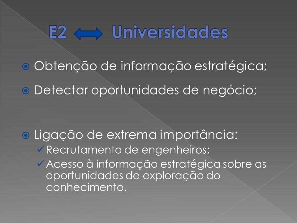 E2 Universidades Obtenção de informação estratégica;