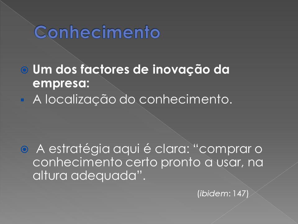 Conhecimento Um dos factores de inovação da empresa:
