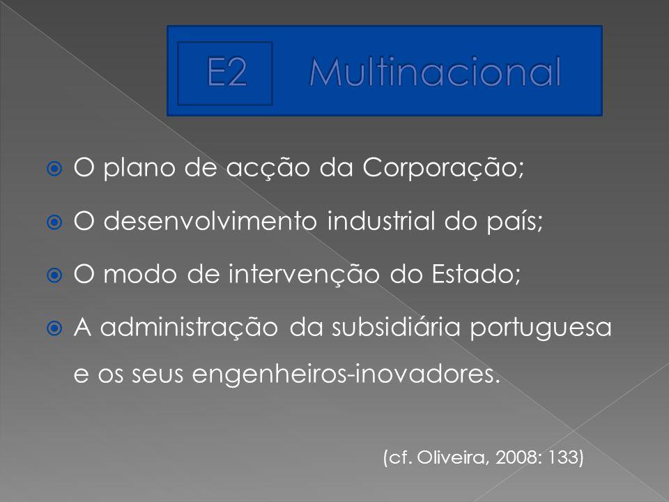 E2 Multinacional O plano de acção da Corporação;