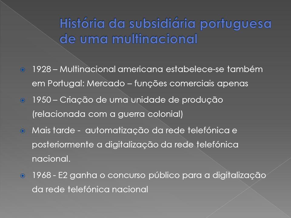 História da subsidiária portuguesa de uma multinacional